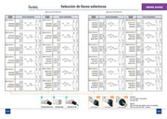 Botoneras y selectoras para Áreas Clasificadas - STAHL