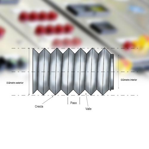 Dimensiones de rosca y orificio